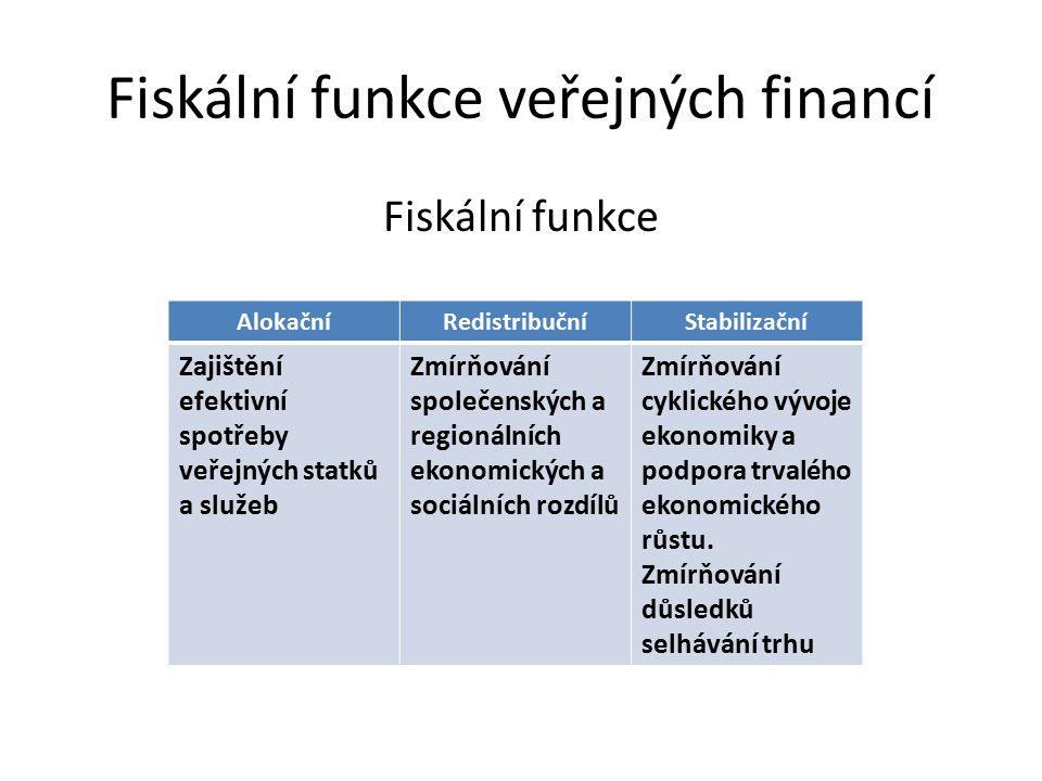 Fiskální funkce veřejných financí Fiskální funkce AlokačníRedistribučníStabilizační Zajištění efektivní spotřeby veřejných statků a služeb Zmírňování společenských a regionálních ekonomických a sociálních rozdílů Zmírňování cyklického vývoje ekonomiky a podpora trvalého ekonomického růstu.