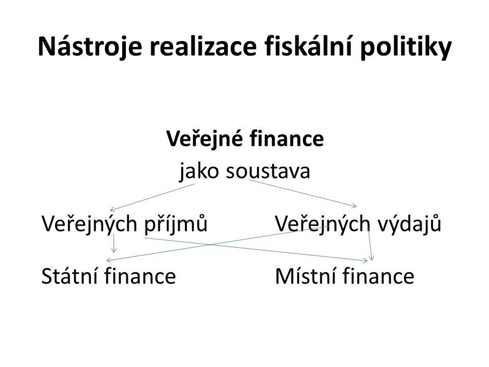 Nástroje realizace fiskální politiky Veřejné finance jako soustava Veřejných příjmůVeřejných výdajů Státní financeMístní finance