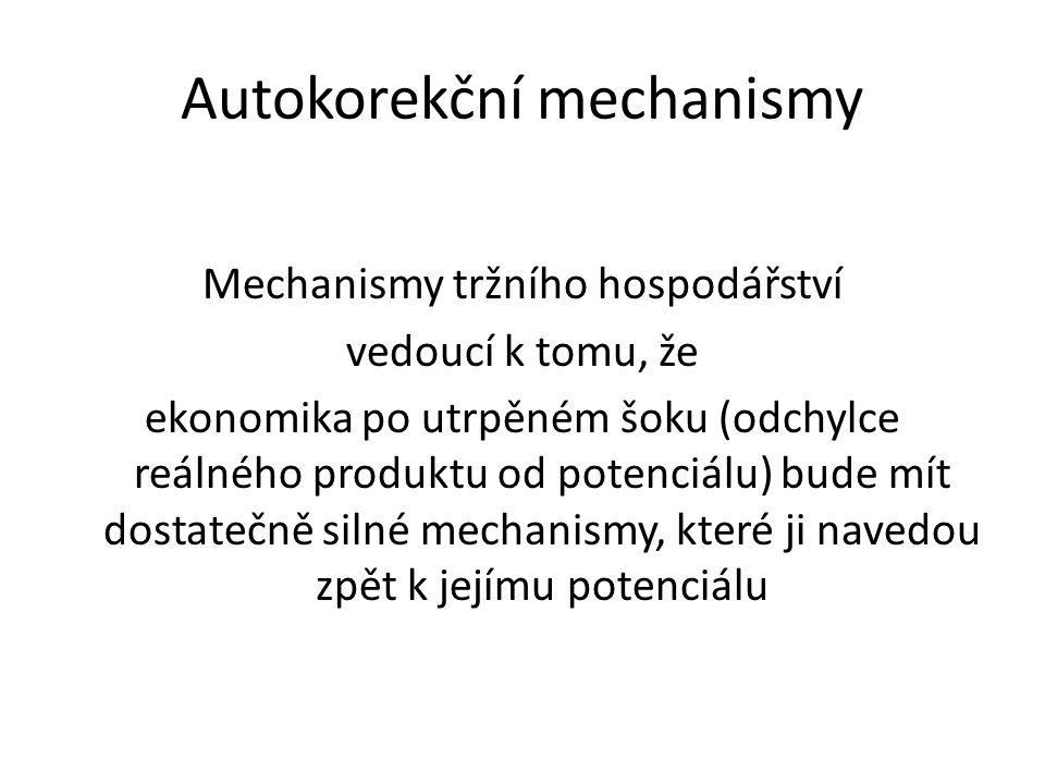 Autokorekční mechanismy Mechanismy tržního hospodářství vedoucí k tomu, že ekonomika po utrpěném šoku (odchylce reálného produktu od potenciálu) bude mít dostatečně silné mechanismy, které ji navedou zpět k jejímu potenciálu