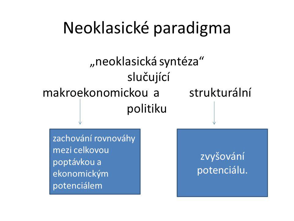 """Neoklasické paradigma """"neoklasická syntéza slučující makroekonomickou a strukturální politiku zachování rovnováhy mezi celkovou poptávkou a ekonomickým potenciálem zvyšování potenciálu."""