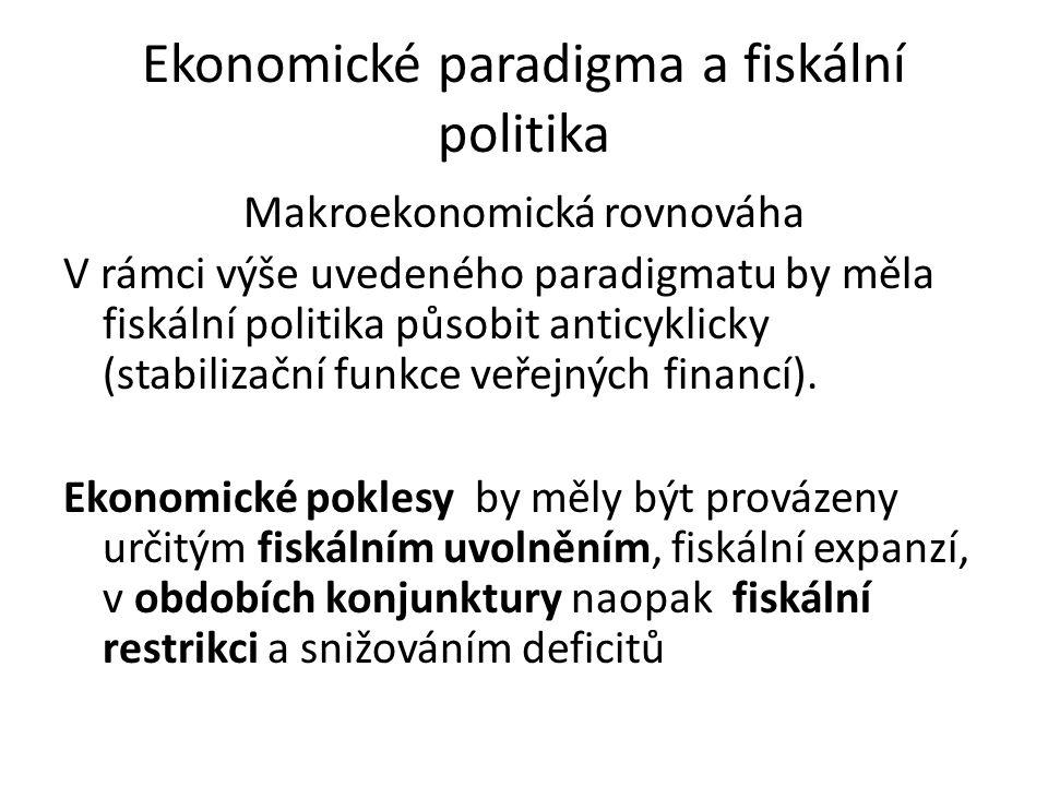 Ekonomické paradigma a fiskální politika Makroekonomická rovnováha V rámci výše uvedeného paradigmatu by měla fiskální politika působit anticyklicky (stabilizační funkce veřejných financí).