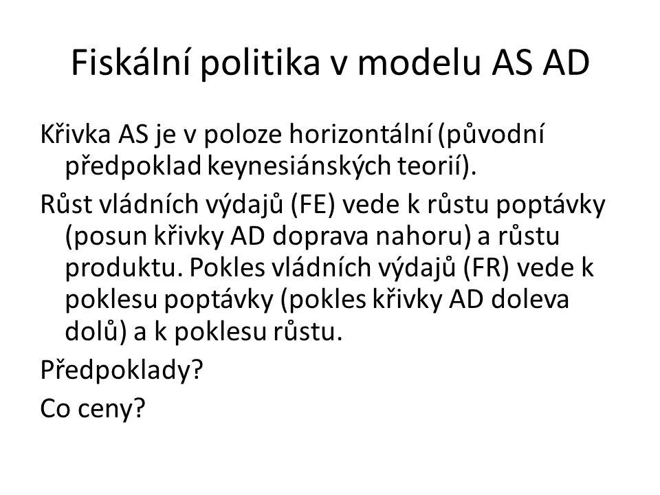 Fiskální politika v modelu AS AD Křivka AS je v poloze horizontální (původní předpoklad keynesiánských teorií).