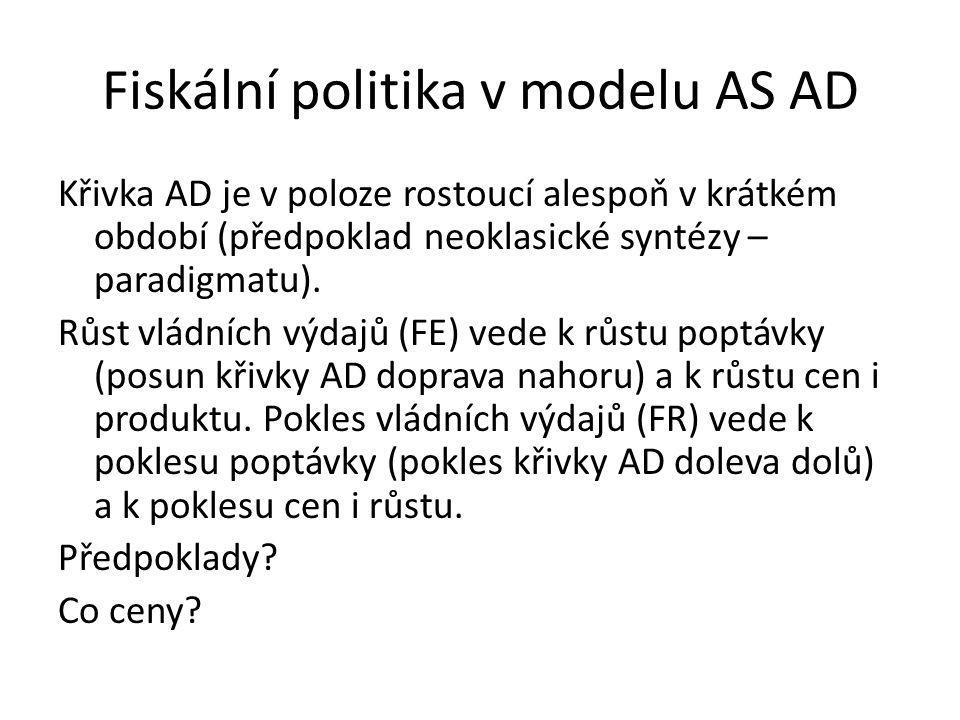 Fiskální politika v modelu AS AD Křivka AD je v poloze rostoucí alespoň v krátkém období (předpoklad neoklasické syntézy – paradigmatu).