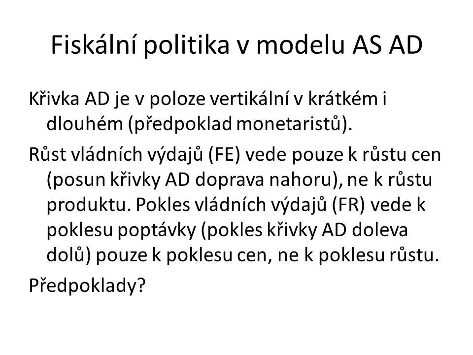 Fiskální politika v modelu AS AD Křivka AD je v poloze vertikální v krátkém i dlouhém (předpoklad monetaristů).