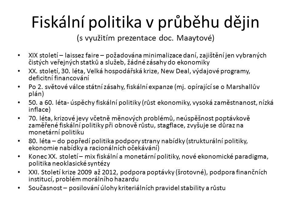 Fiskální politika v průběhu dějin (s využitím prezentace doc.