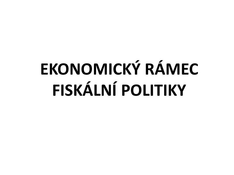 Paradigma a účinnost fiskální politiky A) Urychlovače (multiplikátory) Multiplikátor výdajový Multiplikátor daňový (demultiplikátor) Multiplikátor výdajový při existenci důchodových daní