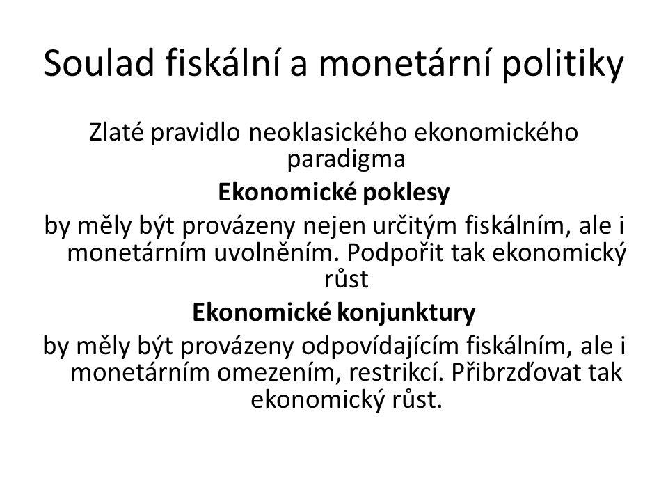 Soulad fiskální a monetární politiky Zlaté pravidlo neoklasického ekonomického paradigma Ekonomické poklesy by měly být provázeny nejen určitým fiskálním, ale i monetárním uvolněním.