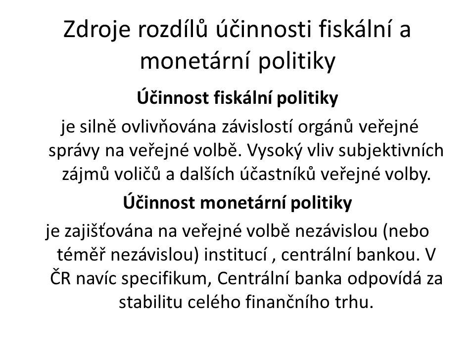 Zdroje rozdílů účinnosti fiskální a monetární politiky Účinnost fiskální politiky je silně ovlivňována závislostí orgánů veřejné správy na veřejné volbě.