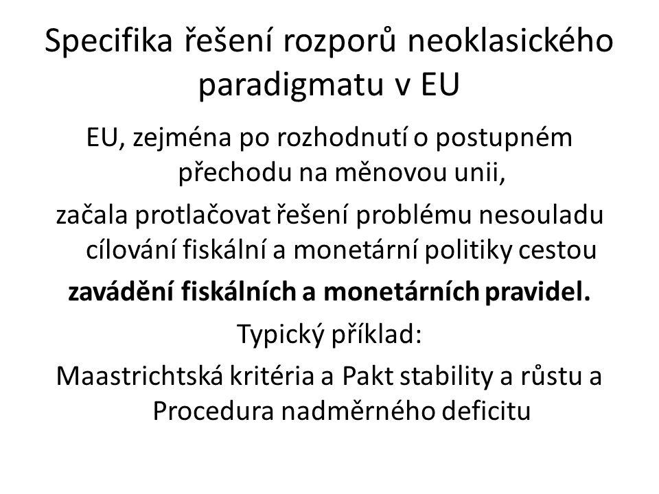 Specifika řešení rozporů neoklasického paradigmatu v EU EU, zejména po rozhodnutí o postupném přechodu na měnovou unii, začala protlačovat řešení problému nesouladu cílování fiskální a monetární politiky cestou zavádění fiskálních a monetárních pravidel.