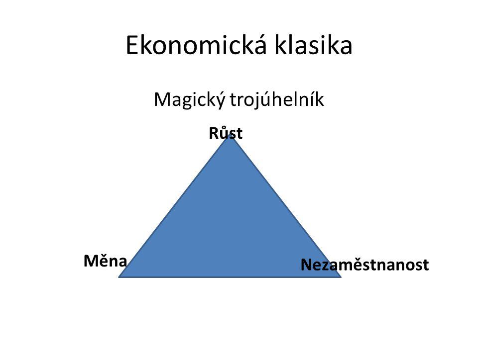 New deal: 4 cíle, 4 politiky Ekonomické cíle Ekonomické politiky Hospodářský růst Fiskální Stabilita cen Monetární Zaměstnanost Sociální (důchodová) Platební bilance Zahraničně obchodní (Konkurence) (Antimonopolní)