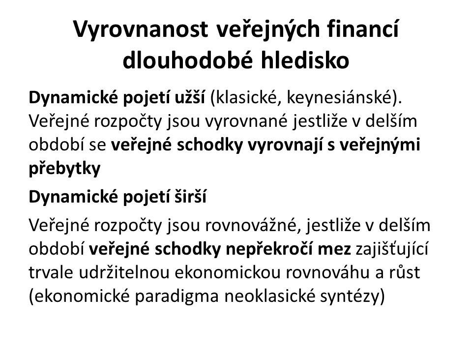 Vyrovnanost veřejných financí dlouhodobé hledisko Dynamické pojetí užší (klasické, keynesiánské).