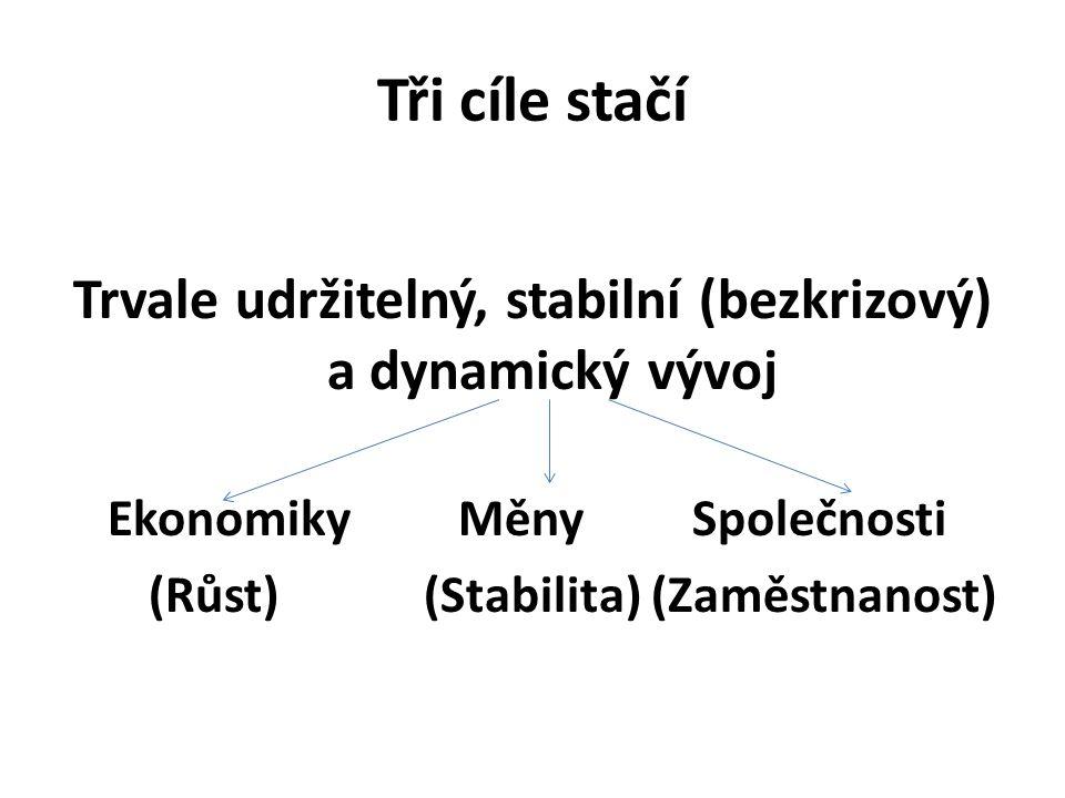Fondy EU a ČR ČR používá pro financování z evropských fondů tematické operační programy (OP), např.