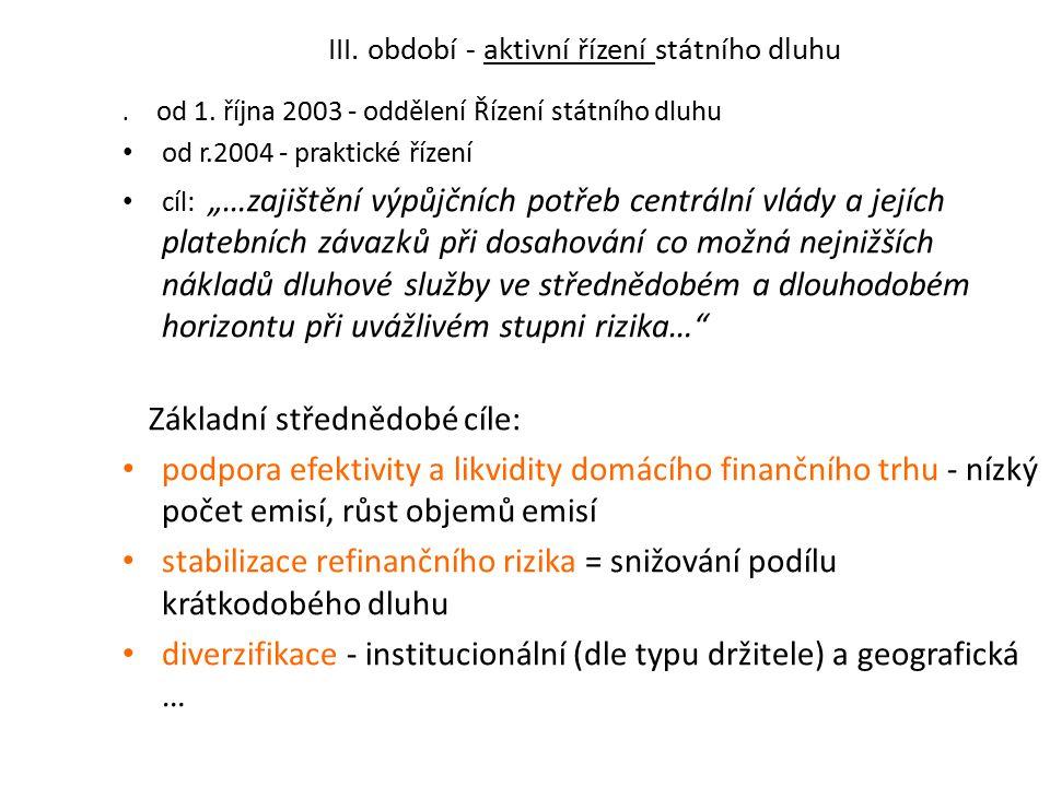 III.období - aktivní řízení státního dluhu. od 1.