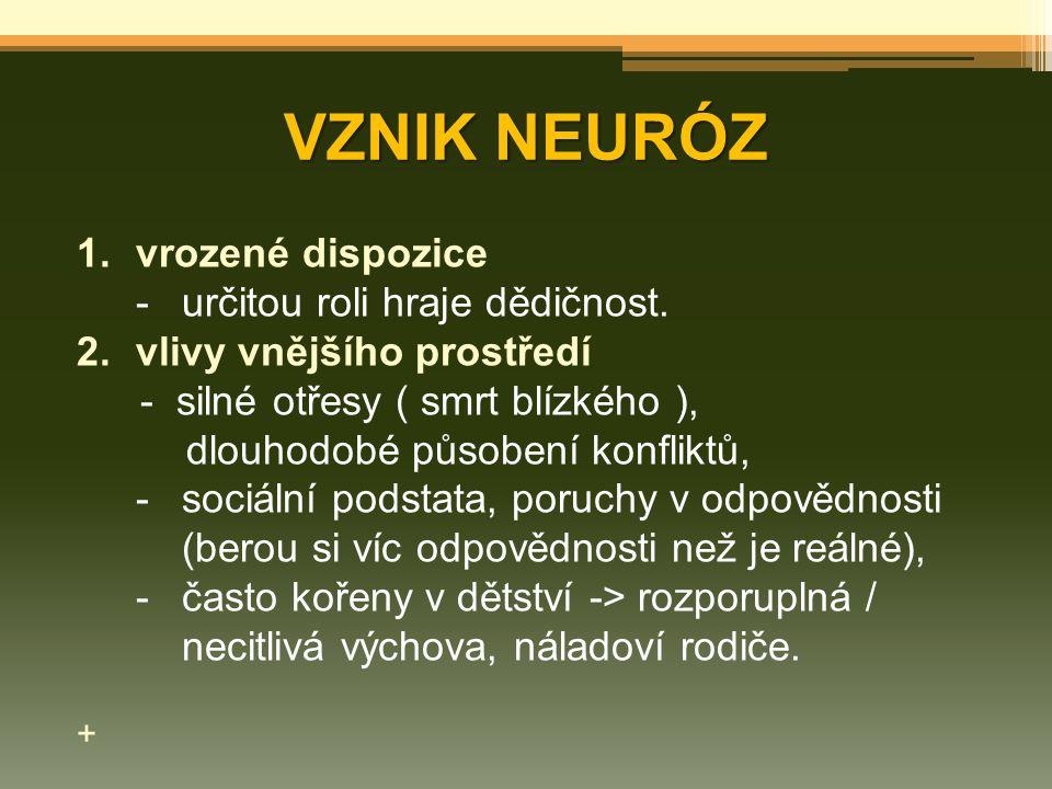 VZNIK NEURÓZ 1.vrozené dispozice - určitou roli hraje dědičnost. 2.vlivy vnějšího prostředí - silné otřesy ( smrt blízkého ), dlouhodobé působení konf