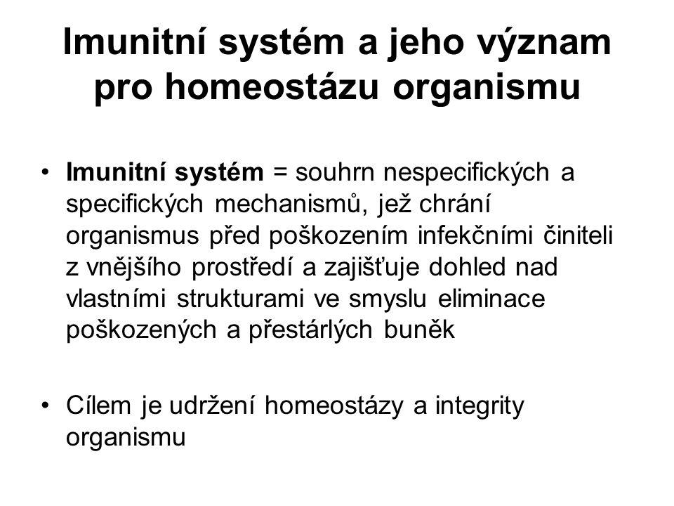 """Funkce imunitního systému Podíl na udržování homeostázy Schopnost reakce na """"nebezpečí - odlišení neškodného podnětu od škodlivého obranyschopnost (škodliviny infekční) imunitní dohled (nádorové buňky) autotolerance (vlastní tkáně a buňky)"""