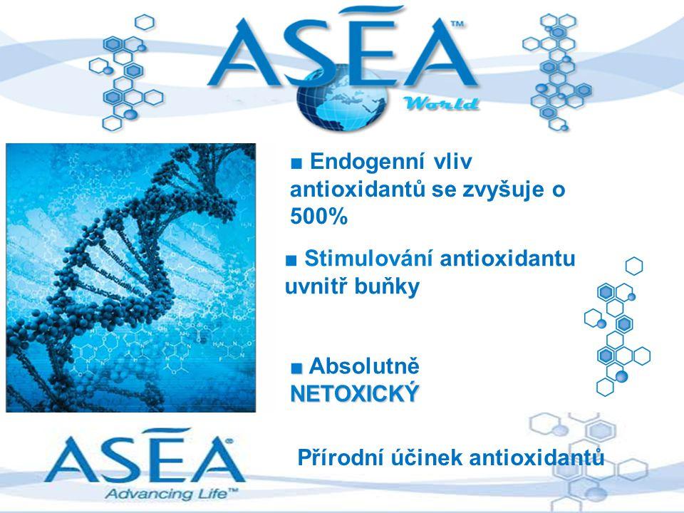 Přírodní účinek antioxidantů ■ Endogenní vliv antioxidantů se zvyšuje o 500% ■ Stimulování antioxidantu uvnitř buňky ■ ■ AbsolutněNETOXICKÝ