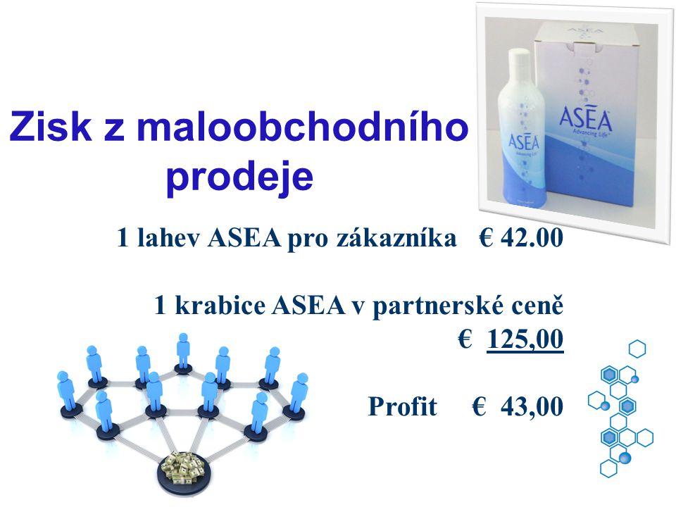 Zisk z maloobchodního prodeje 1 lahev ASEA pro zákazníka € 42.00 1 krabice ASEA v partnerské ceně € 125,00 Profit € 43,00
