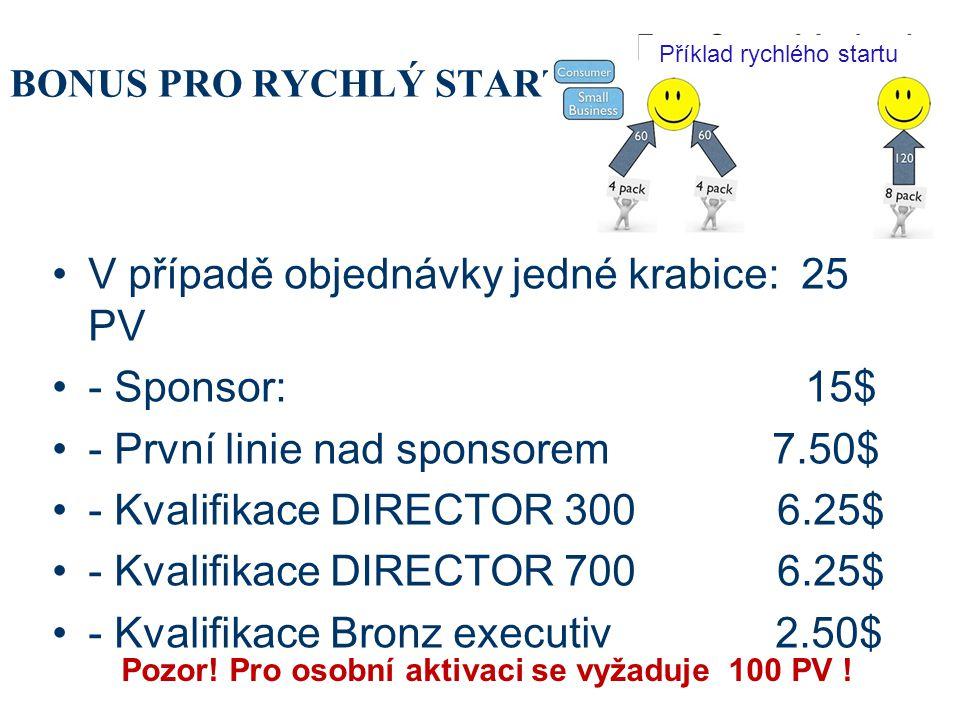BONUS PRO RYCHLÝ START V případě objednávky jedné krabice: 25 PV - Sponsor: 15$ - První linie nad sponsorem 7.50$ - Kvalifikace DIRECTOR 300 6.25$ - K