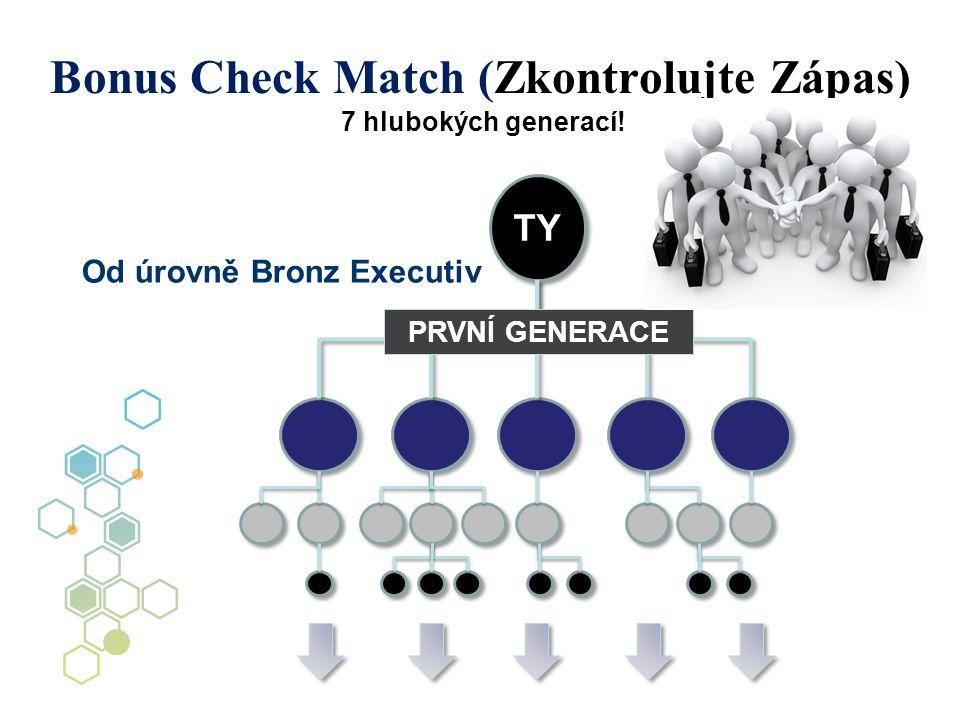 Bonus Check Match (Zkontrolujte Zápas) 7 hlubokých generací! TY PRVNÍ GENERACE Od úrovně Bronz Executiv