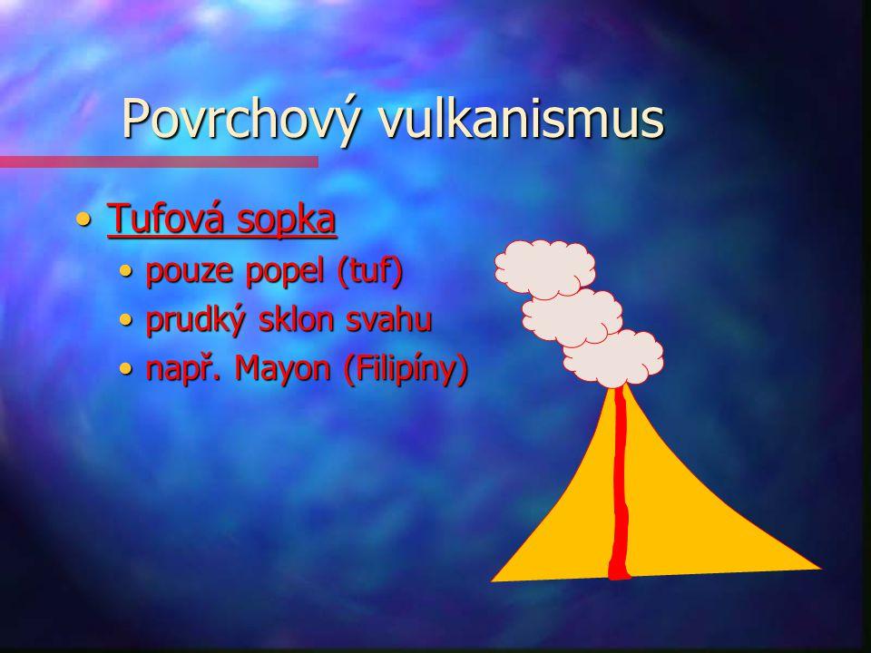 Povrchový vulkanismus Tufová sopkaTufová sopka pouze popel (tuf)pouze popel (tuf) prudký sklon svahuprudký sklon svahu např. Mayon (Filipíny)např. May