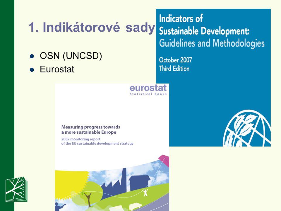 1. Indikátorové sady OSN (UNCSD) Eurostat