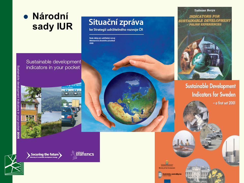 Národní sady IUR