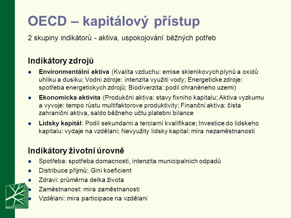 OECD – kapitálový přístup 2 skupiny indikátorů - aktiva, uspokojování běžných potřeb Indikátory zdrojů Environmentální aktiva (Kvalita vzduchu: emise sklenikovych plynů a oxidů uhliku a dusiku; Vodni zdroje: intenzita využiti vody; Energeticke zdroje: spotřeba energetickych zdrojů; Biodiverzita: podil chraněneho uzemi) Ekonomicka aktivita (Produkčni aktiva: stavy fixniho kapitalu; Aktiva vyzkumu a vyvoje: tempo růstu multifaktorove produktivity; Finančni aktiva: čista zahranični aktiva, saldo běžneho učtu platebni bilance Lidsky kapitál: Podil sekundarni a terciarni kvalifikace; Investice do lidskeho kapitalu: vydaje na vzdělani; Nevyužity lidsky kapital: mira nezaměstnanosti Indikátory životní úrovně Spotřeba: spotřeba domacnosti, intenzita municipalnich odpadů Distribuce přijmů: Gini koeficient Zdravi: průměrna delka života Zaměstnanost: mira zaměstnanosti Vzdělani: mira participace na vzdělani