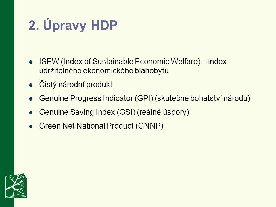 2. Úpravy HDP ISEW (Index of Sustainable Economic Welfare) – index udržitelného ekonomického blahobytu Čistý národní produkt Genuine Progress Indicato