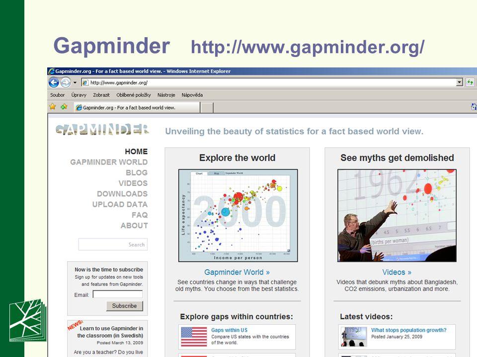 Gapminder http://www.gapminder.org/