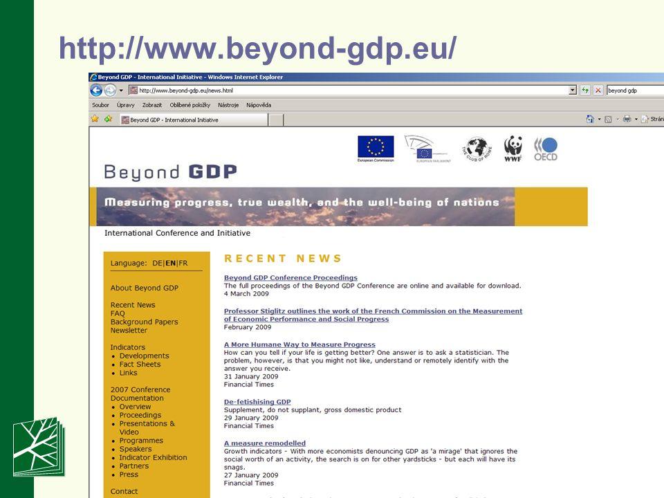 http://www.beyond-gdp.eu/