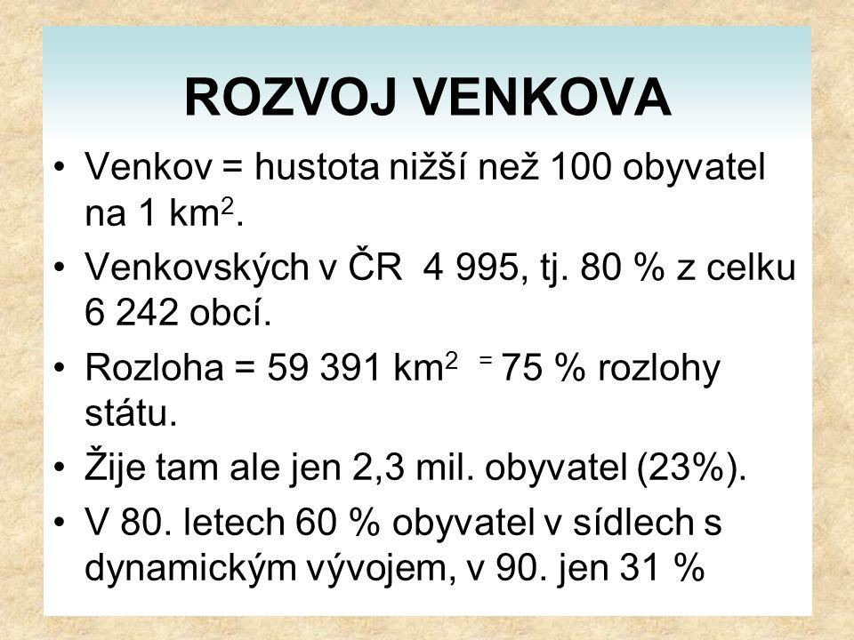 ROZVOJ VENKOVA Venkov = hustota nižší než 100 obyvatel na 1 km 2.