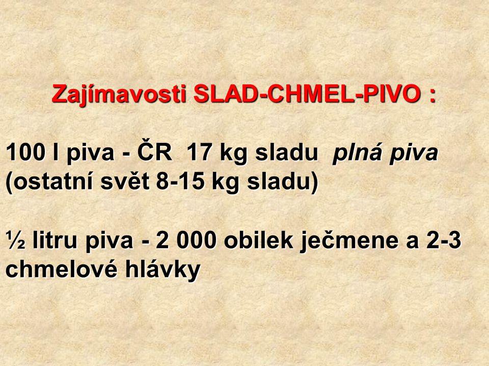 Zajímavosti SLAD-CHMEL-PIVO : 100 l piva - ČR 17 kg sladu plná piva (ostatní svět 8-15 kg sladu) ½ litru piva - 2 000 obilek ječmene a 2-3 chmelové hlávky
