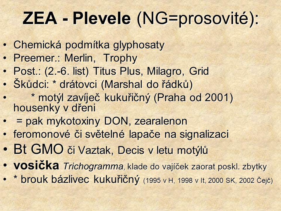 ZEA - Plevele (NG=prosovité): Chemická podmítka glyphosatyChemická podmítka glyphosaty Preemer.: Merlin, TrophyPreemer.: Merlin, Trophy Post.: (2.-6.