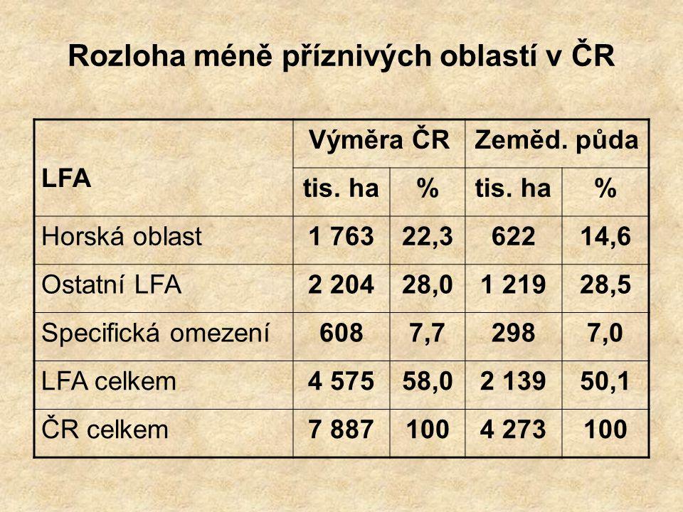 Rozloha méně příznivých oblastí v ČR LFA Výměra ČRZeměd.