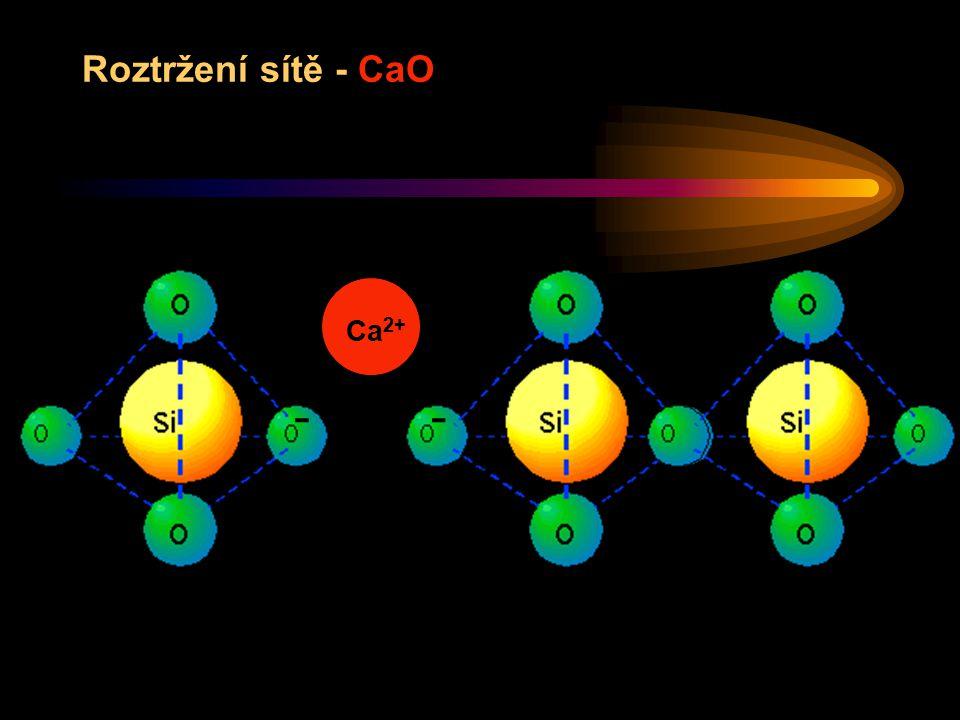 Roztržení sítě - CaO K+K+ Ca 2+ --