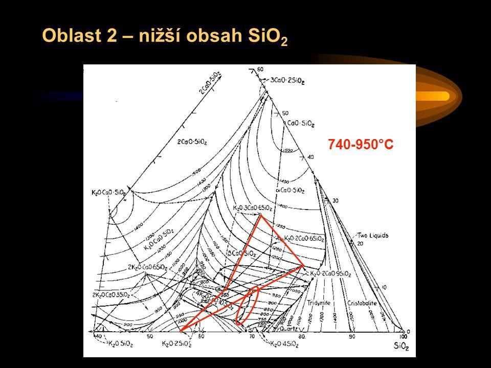 Oblast 2 – nižší obsah SiO 2 740-950°C
