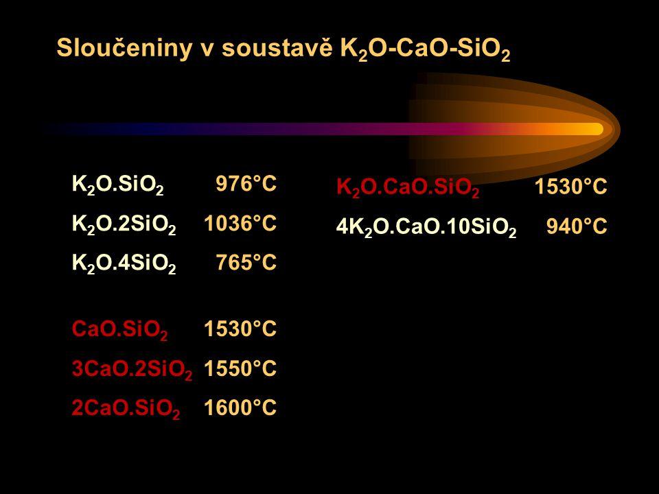 Sloučeniny v soustavě K 2 O-CaO-SiO 2 K 2 O.SiO 2 976°C K 2 O.2SiO 2 1036°C K 2 O.4SiO 2 765°C CaO.SiO 2 1530°C 3CaO.2SiO 2 1550°C 2CaO.SiO 2 1600°C K 2 O.CaO.SiO 2 1530°C 4K 2 O.CaO.10SiO 2 940°C