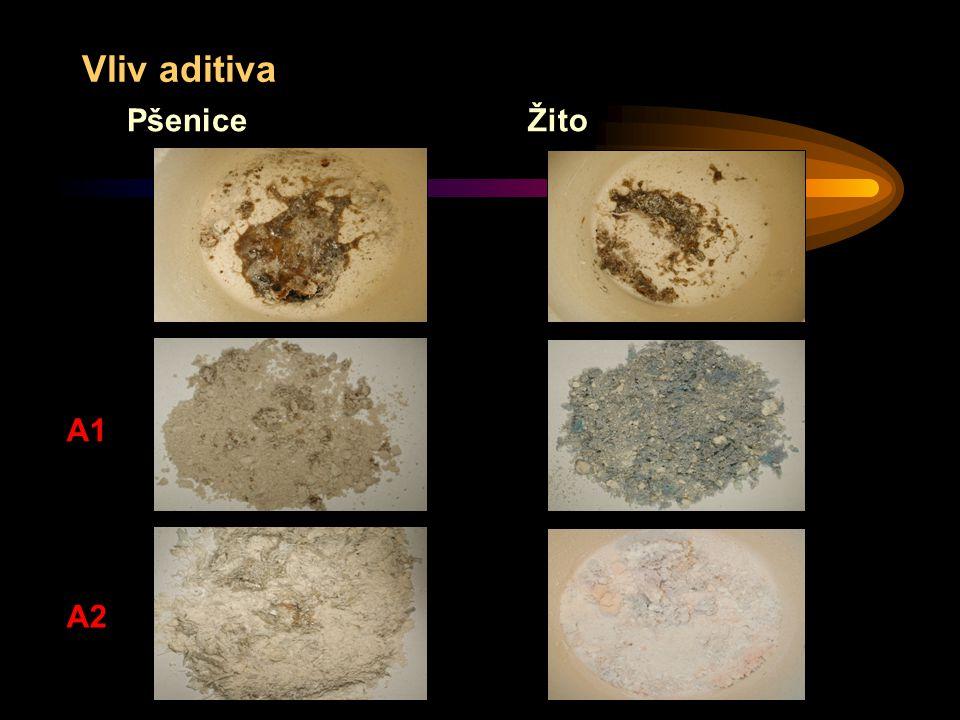Vliv aditiva ŽitoPšenice A2 A1