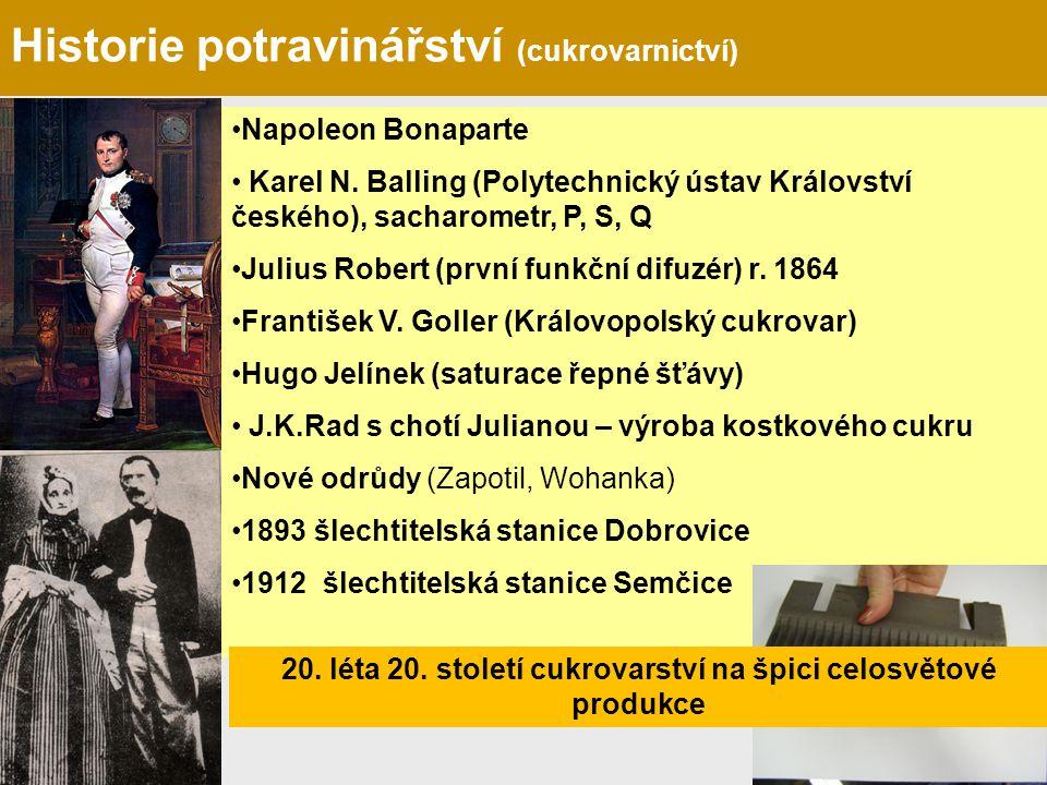 Historie potravinářství (cukrovarnictví) Napoleon Bonaparte Karel N. Balling (Polytechnický ústav Království českého), sacharometr, P, S, Q Julius Rob