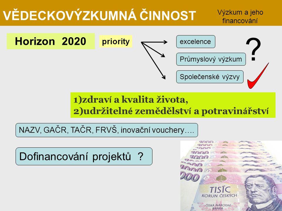 Horizon 2020 VĚDECKOVÝZKUMNÁ ČINNOST Výzkum a jeho financování priority excelence Průmyslový výzkum Společenské výzvy ? 1)zdrav í a kvalita života, 2)