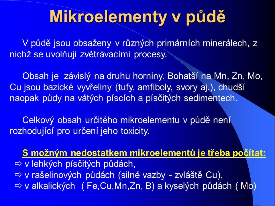 Mikroelementy v půdě V půdě jsou obsaženy v různých primárních minerálech, z nichž se uvolňují zvětrávacími procesy. Obsah je závislý na druhu horniny