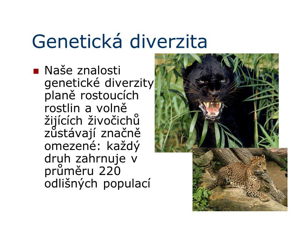 Genetická diverzita Naše znalosti genetické diverzity planě rostoucích rostlin a volně žijících živočichů zůstávají značně omezené: každý druh zahrnuje v průměru 220 odlišných populací