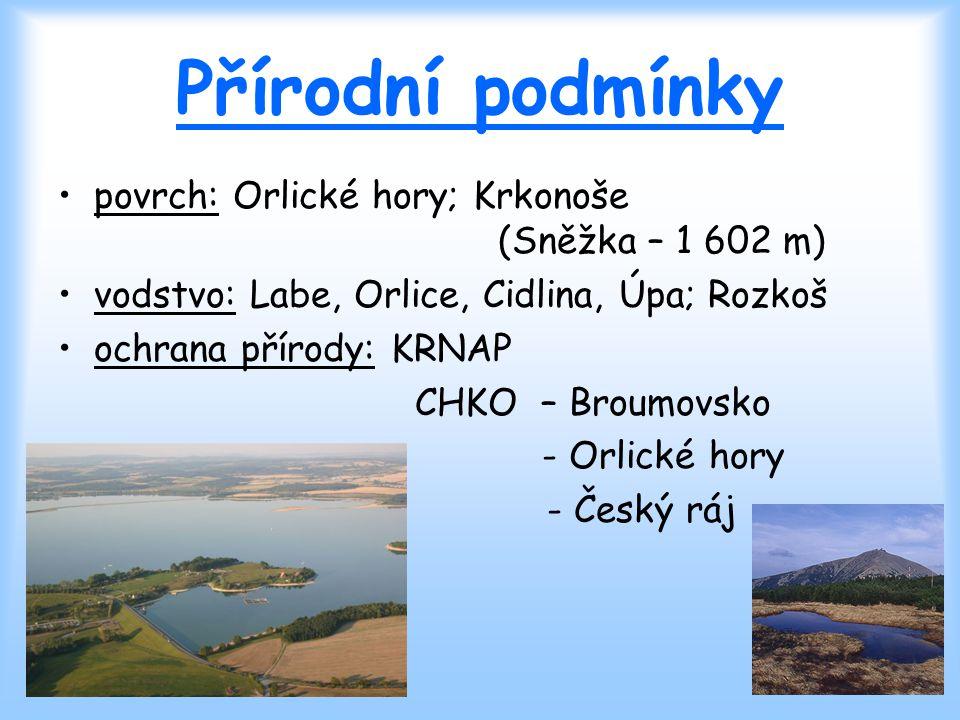Přírodní podmínky povrch: Orlické hory; Krkonoše (Sněžka – 1 602 m) vodstvo: Labe, Orlice, Cidlina, Úpa; Rozkoš ochrana přírody: KRNAP CHKO – Broumovs
