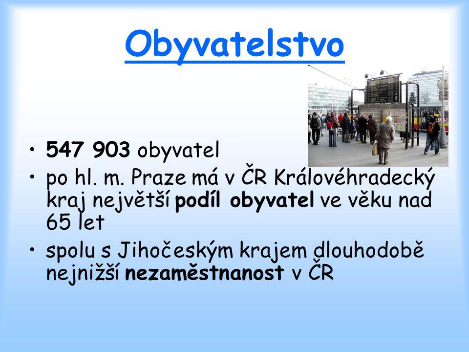 Obyvatelstvo 547 903 obyvatel po hl. m. Praze má v ČR Královéhradecký kraj největší podíl obyvatel ve věku nad 65 let spolu s Jihočeským krajem dlouho