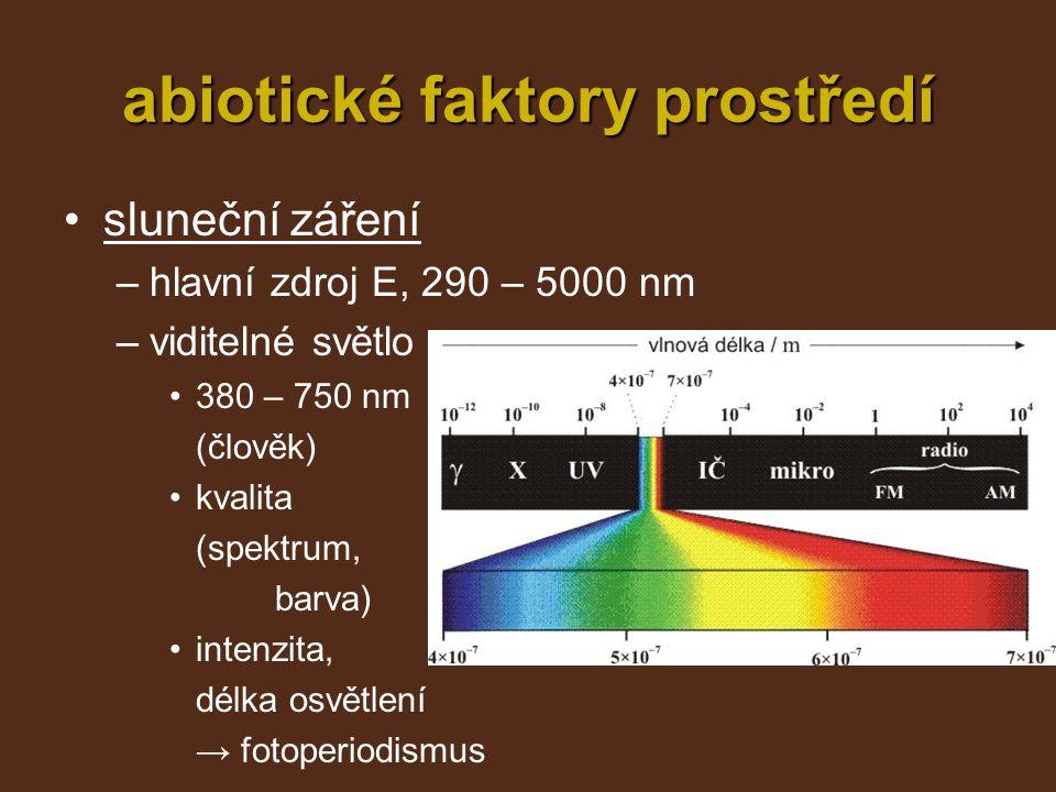 abiotické faktory prostředí sluneční záření –hlavní zdroj E, 290 – 5000 nm –viditelné světlo 380 – 750 nm (člověk) kvalita (spektrum, barva) intenzita
