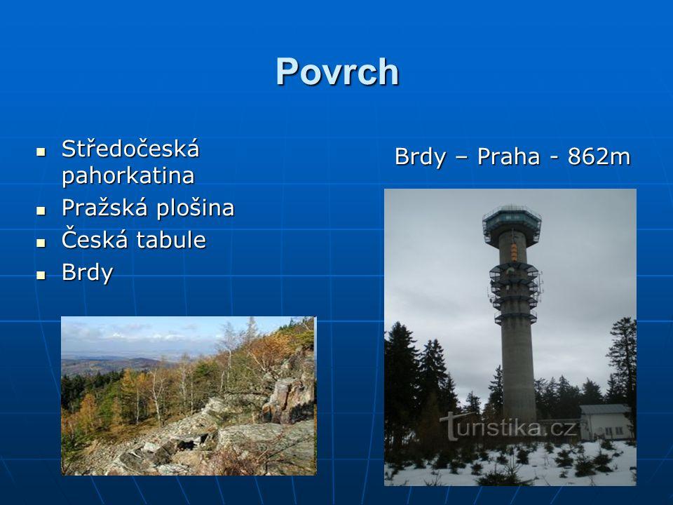 Podnebí Pahorkatiny, vrchoviny – mírně teplé.Pahorkatiny, vrchoviny – mírně teplé.