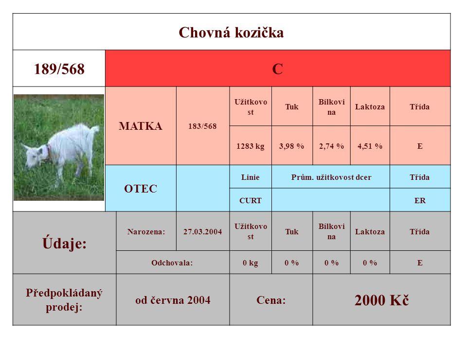 Chovná kozička 189/568C MATKA 183/568 Užitkovo st Tuk Bílkovi na LaktozaTřída 1283 kg3,98 %2,74 %4,51 %E OTEC Linie Prům. užitkovost dcerTřída CURT ER