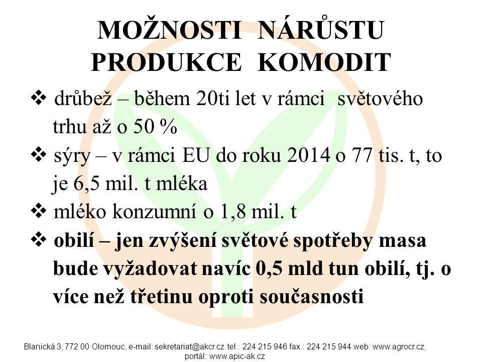 Blanická 3, 772 00 Olomouc, e-mail: sekretariat@akcr.cz tel.: 224 215 946 fax.: 224 215 944 web: www.agrocr.cz, portál: www.apic-ak.cz MOŽNOSTI NÁRŮSTU PRODUKCE KOMODIT  drůbež – během 20ti let v rámci světového trhu až o 50 %  sýry – v rámci EU do roku 2014 o 77 tis.