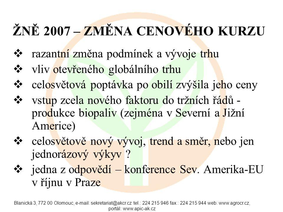 Blanická 3, 772 00 Olomouc, e-mail: sekretariat@akcr.cz tel.: 224 215 946 fax.: 224 215 944 web: www.agrocr.cz, portál: www.apic-ak.cz ŽNĚ 2007 – ZMĚNA CENOVÉHO KURZU  razantní změna podmínek a vývoje trhu  vliv otevřeného globálního trhu  celosvětová poptávka po obilí zvýšila jeho ceny  vstup zcela nového faktoru do tržních řádů - produkce biopaliv (zejména v Severní a Jižní Americe)  celosvětově nový vývoj, trend a směr, nebo jen jednorázový výkyv .
