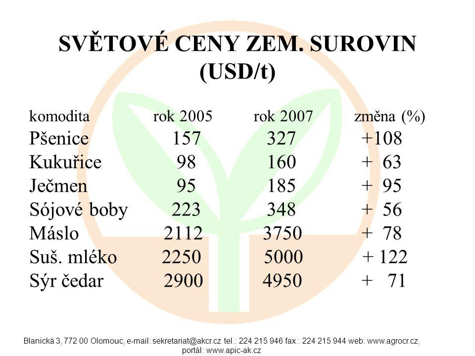 Blanická 3, 772 00 Olomouc, e-mail: sekretariat@akcr.cz tel.: 224 215 946 fax.: 224 215 944 web: www.agrocr.cz, portál: www.apic-ak.cz SVĚTOVÉ CENY ZEM.